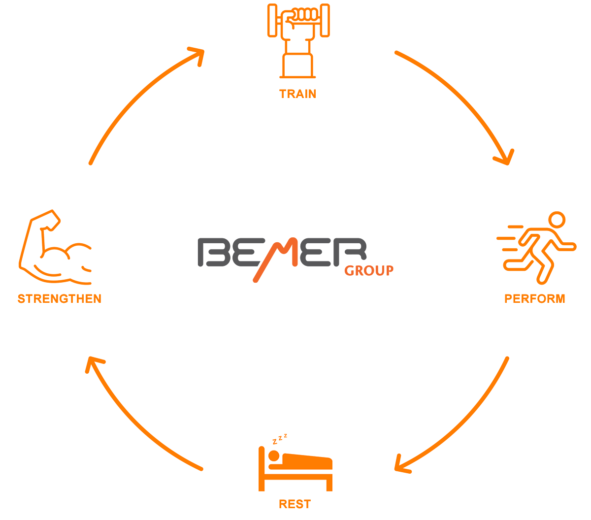 BEMER Group | New CEO of North America | BEMER Life